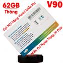 Sim 4G Viettel 62GB/tháng, nghe gọi thả ga miễn phí
