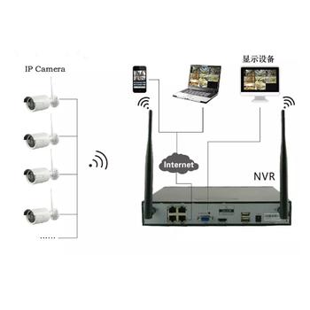 Bộ Camera không dây NVR 4 camera HD 960 1.3mpx