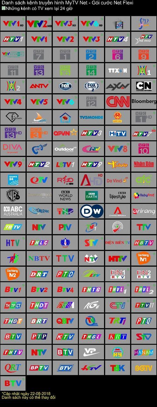 TV Box MYTV NET Chính hãng - Net 1 Phiên bản 2GB ram Model 2019