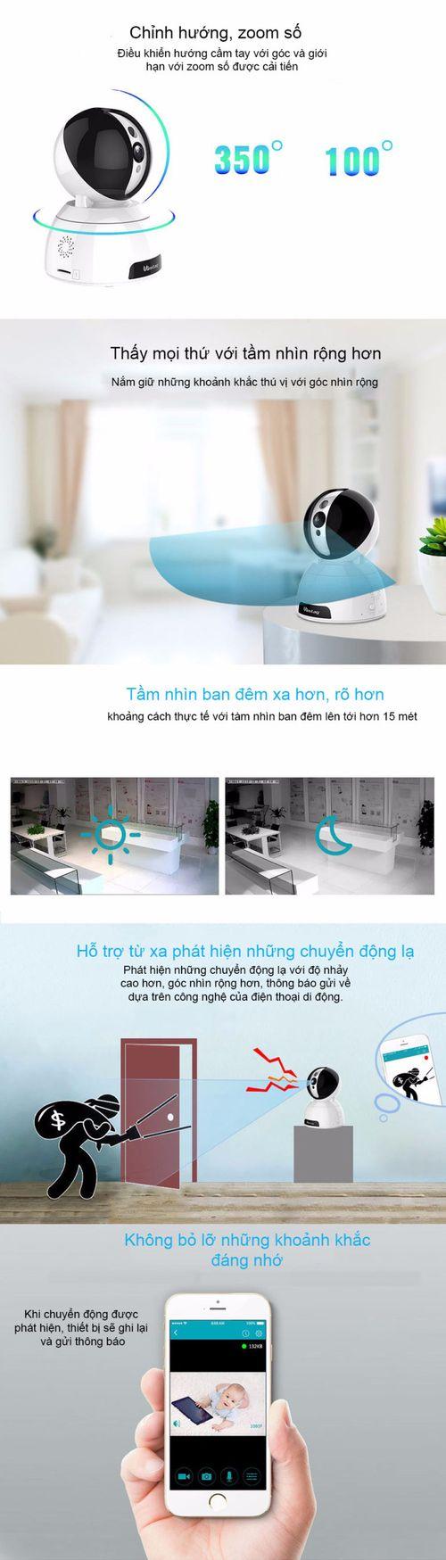 Camera IP 360 độ Vimtag CP2X - FullHD 1080 chuẩn IRCUT bù trừ ánh sáng
