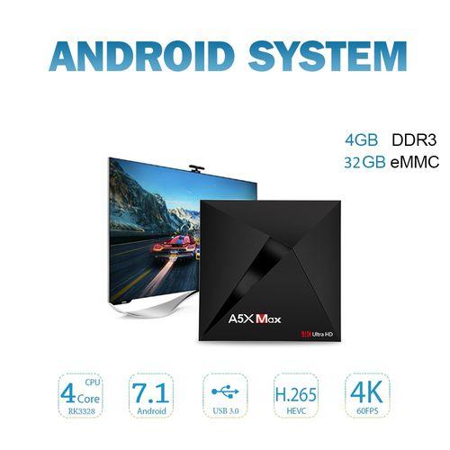Khủng Long cấu hình smart box A5X - Ram 4GB - Android 7.1 N
