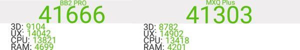 Review đánh giá Android Box Mecool BB2 Pro với 3GB Ram Amlogic S912 Android 7.1 N