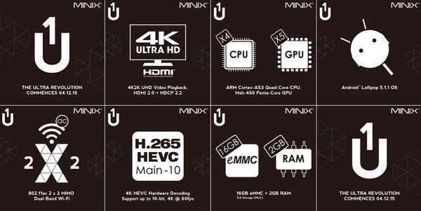 Combo Minix Neo U1 và Chuột bay KM800