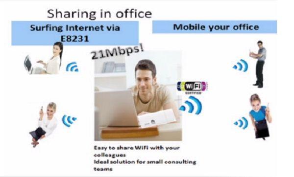USB phát wifi Dcom Huawei E8231 - Đạt chuẩn 3G Telenor Unlock