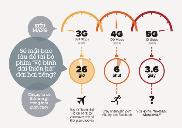 5g-data-transfer-speed-graphic-vie.jpg
