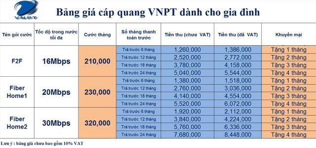Bảng giá cước của mạng VNPT