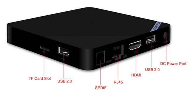 Android TV Box Mini M8S
