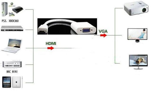 Cáp HDMI ra VGA