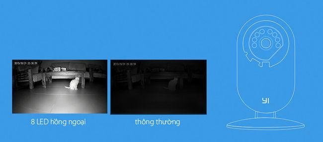 Camera IP thông minh Xiaomi Yi HD 720p (night edition)