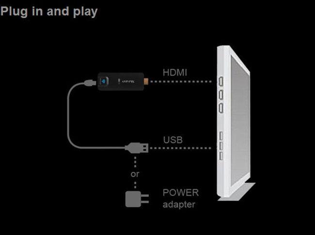HDMI không dây Ezcast Measy A2W - Hỗ trợ cast bằng Ezcast