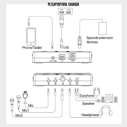 Sound card thu âm XOX K10 thiết bị chuyên hát Karaoke và hát Live